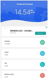 Fitur Unggulan Xiaomi